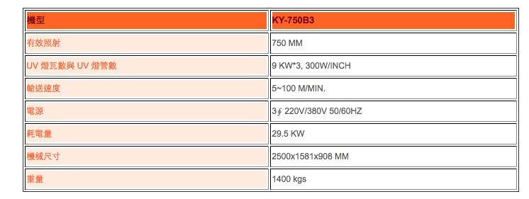 UV 输送乾燥机 (配合海德堡 SO74-2 印刷机 52X74CM)