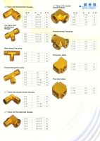 Cens.com Brass Adapter SHYANG YIH HARDWARE FACTORY