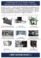 Cens.com Customized system based on customer requirements FIDELITY DEVELOPMENT CORP., LTD.