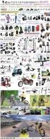 DIY汽车/机车/单车/行车记录器重太阳能电池,智慧型手机架