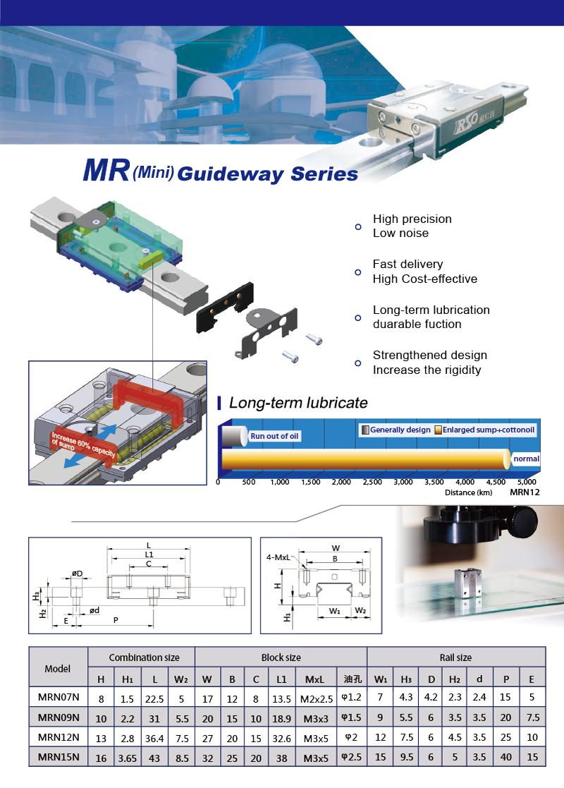 Linear Guideway、Miniature Linear Guideway
