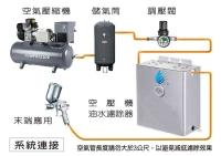 全自動空氣油水濾除器