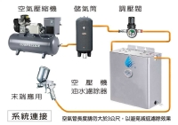 AUTOMATIC AIR FILTER OF OIL AND WATER VAPOR(SPECIAL FOR COMPRESSOR)