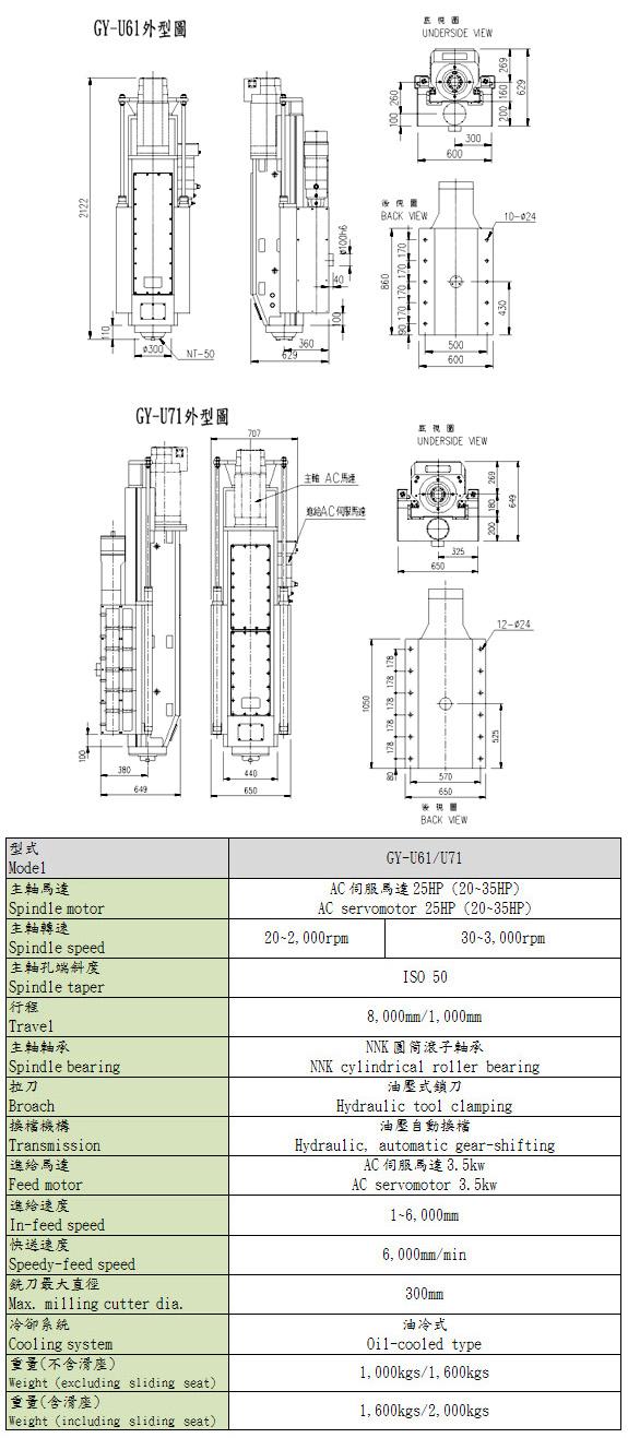 搪铣削头 / CNC搪铣削头