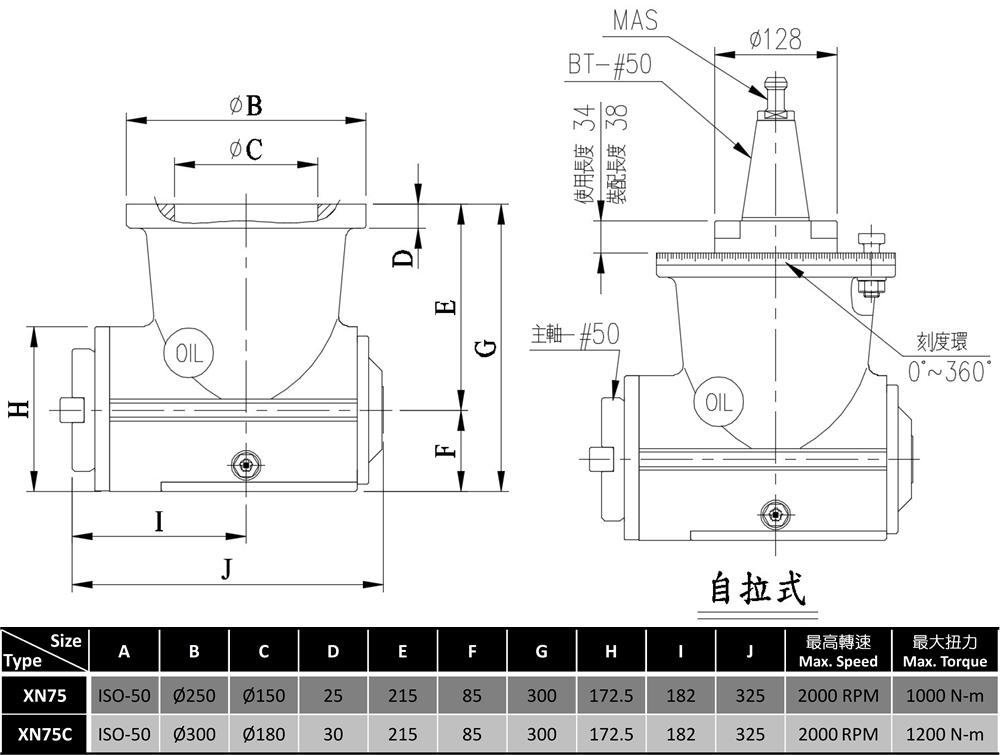 90°銑頭 / 中切削型