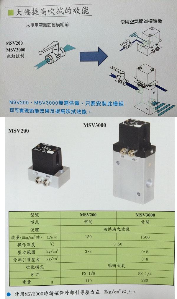 Air-Saving Module