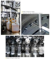 Bottling Lines for High Viscos / Pulpy Products