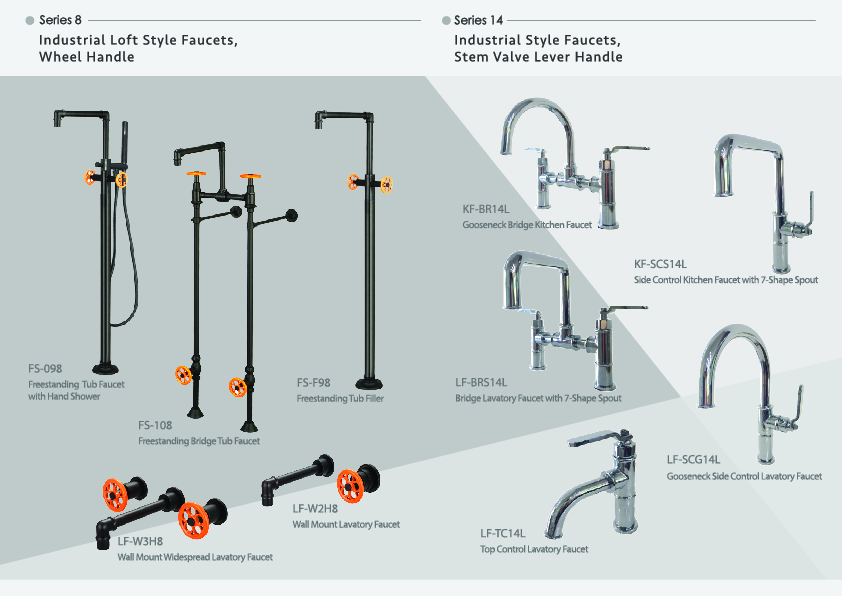 Industrial Style Faucets
