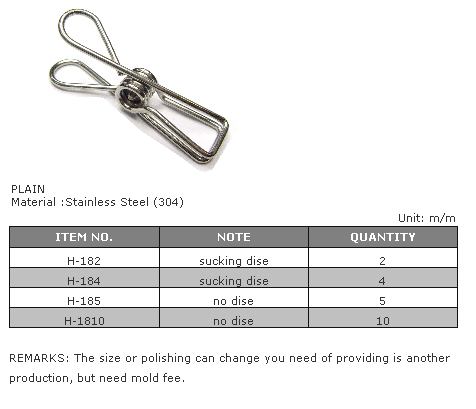 Stainless Stell Clips / Bulldog Clips