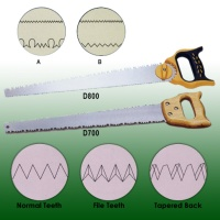 Double-edge Pruning Saws
