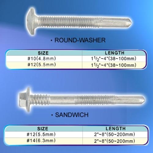 ROUND-WASHER & SANDWICH