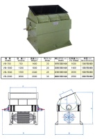 High-Efficiency Horizontal Vibratory Finishing Machine