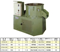 Vertical Powerful High-Speed Grinding Machine