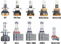 H Type LED Bulb