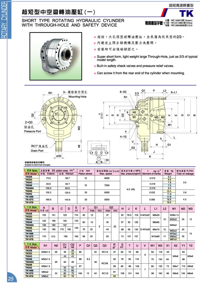 超短型中空迴轉油壓缸 (一)