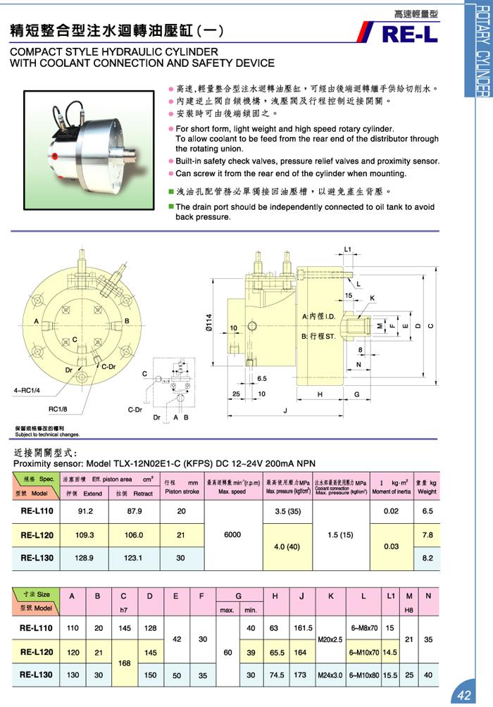精短整合型注水迴轉油壓缸 (一)
