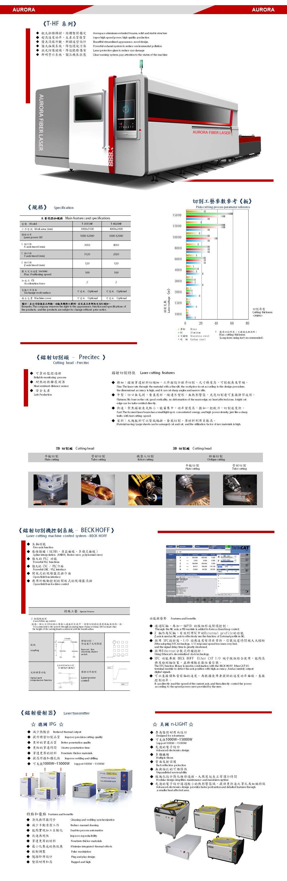 1000-12000w T-HF series 3015 plate cutting fiber laser cutting machine