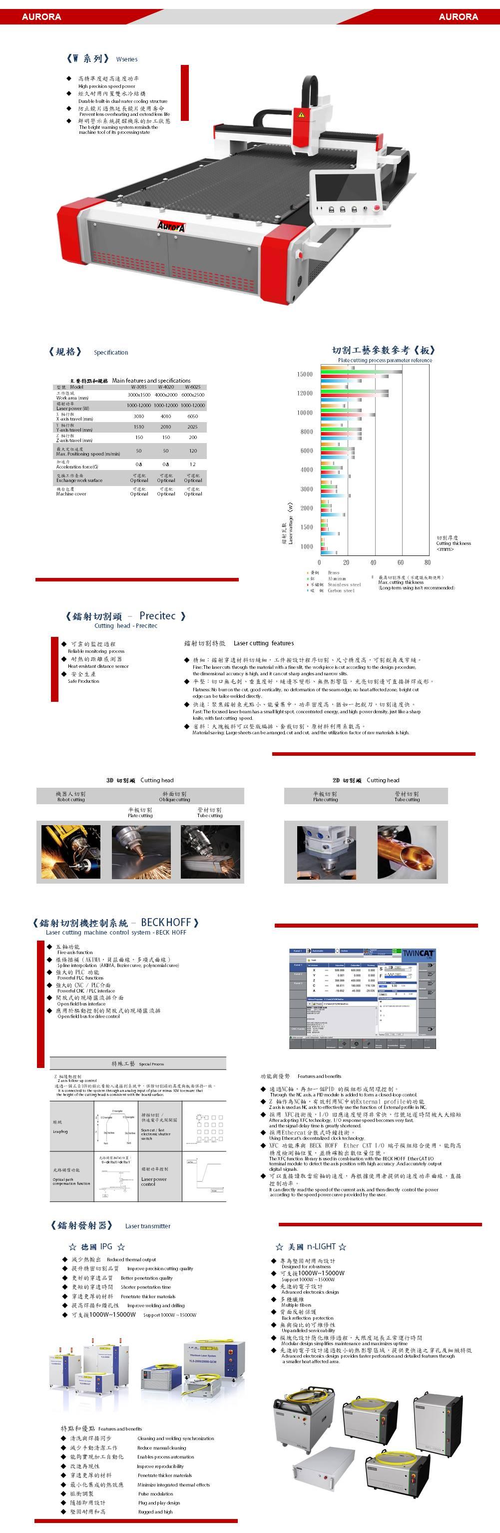 1000-12000w W series 3015 plate cutting fiber laser cutting machine