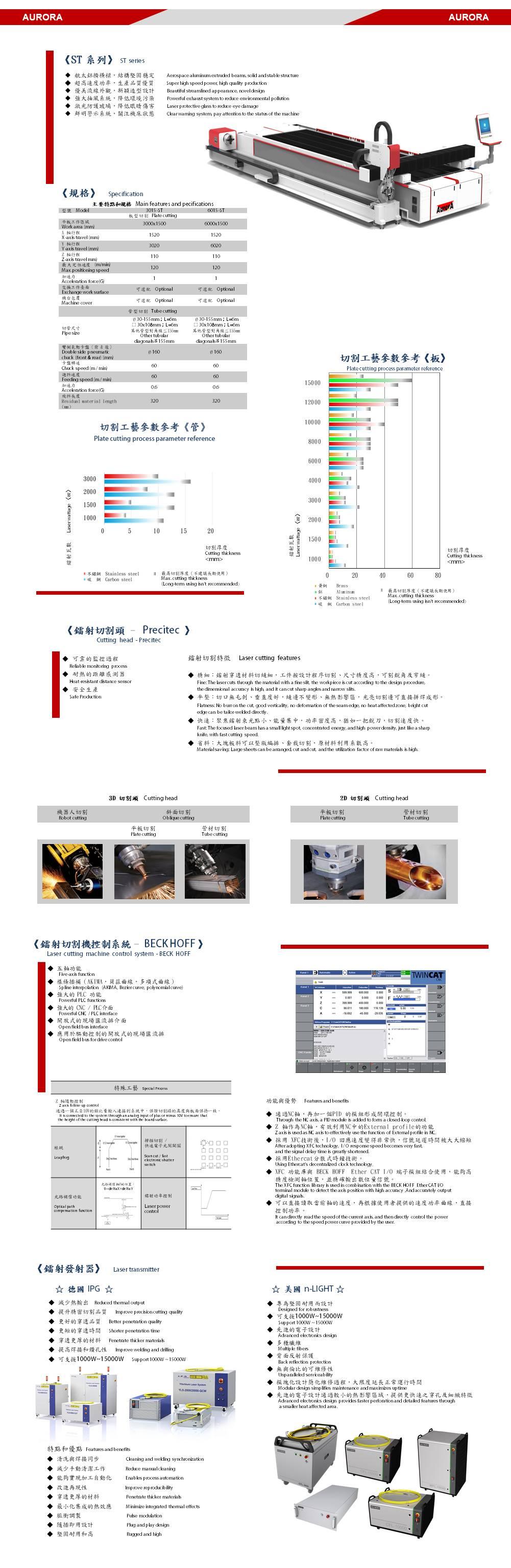 1000-12000w ST series 3015 plate cutting tube fiber laser cutting machine
