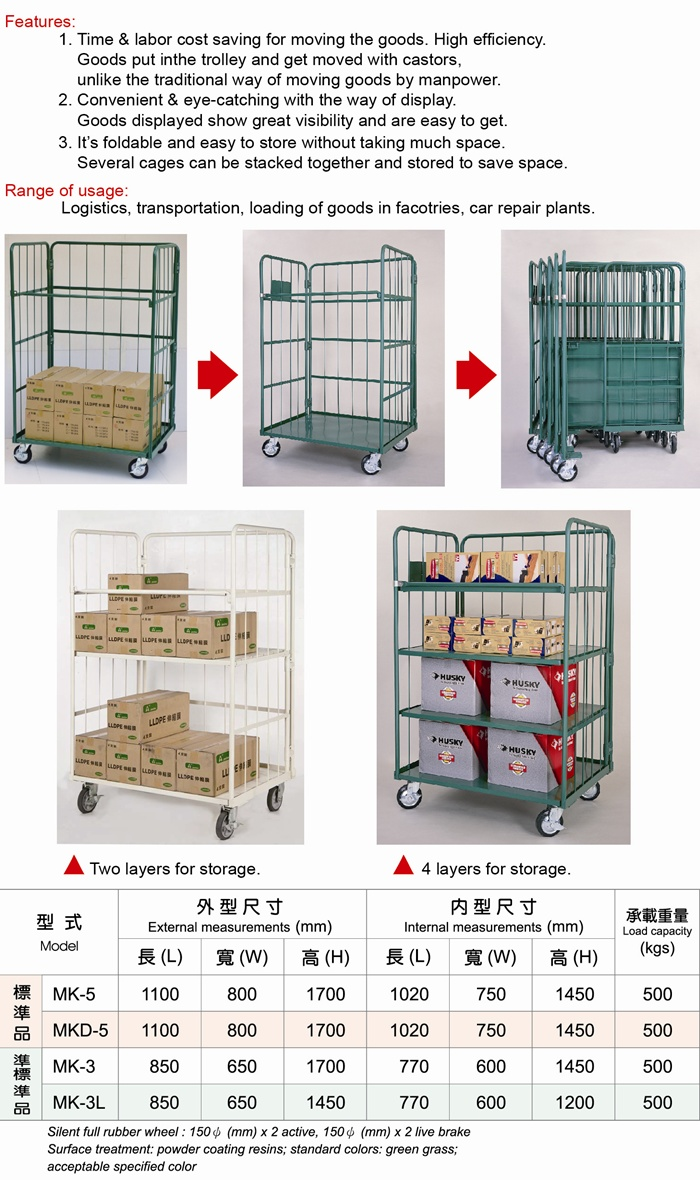 User instruction for logistics trolley