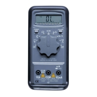 Cens.com Digital Multimeter RICH DRAGON ENTERPRISE CO., LTD.