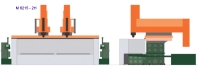 Sliding Double-column EDM (Ram type)