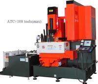 Automatic production integration