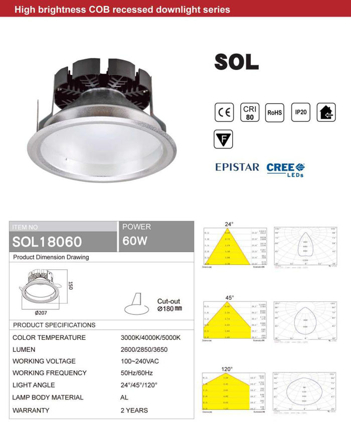HIGH BRIGHTNESS 60W COB LED RECESSED DOWNLIGHT EPISTAR OR CREE