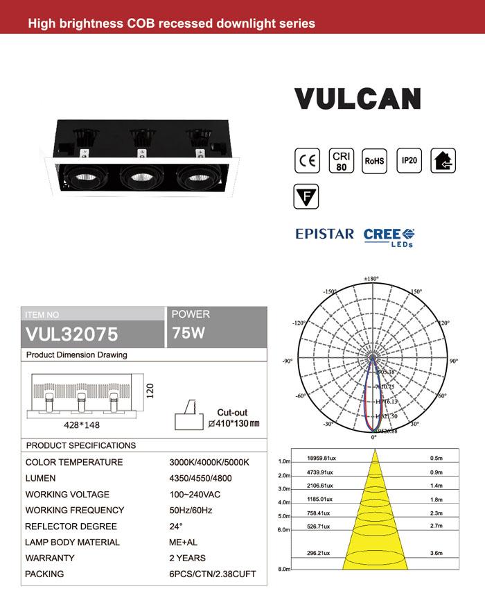 TRIPLE SPOT GIMBAL CRI80 75W COB LED DOWNLIGHT CREE OR EPISTAR