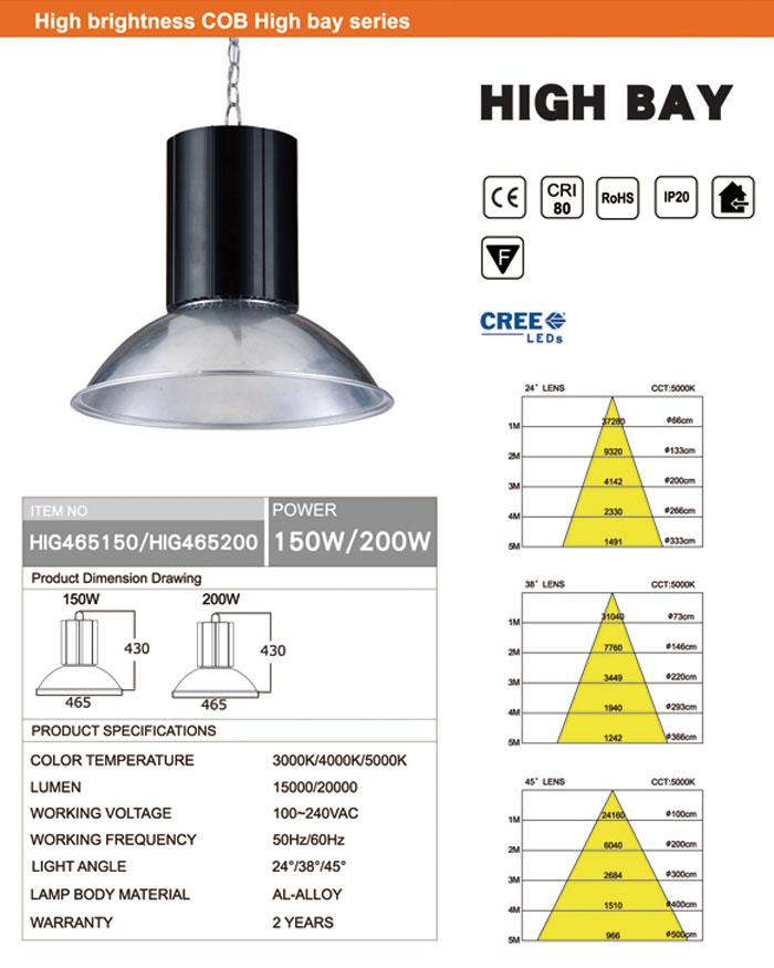 CREE 200W LED HIGH BAY