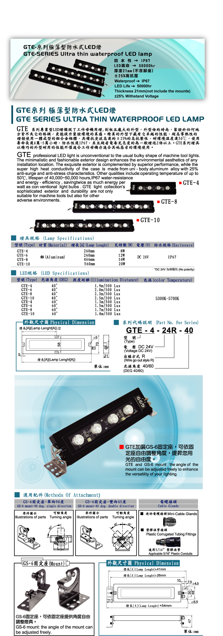 GTE系列 极薄型防水式LED工作灯