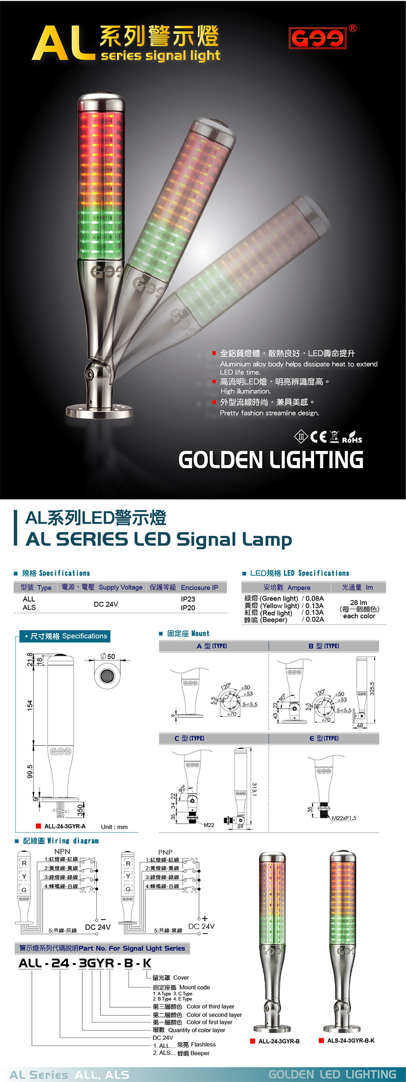 AL Series LED signal lamp
