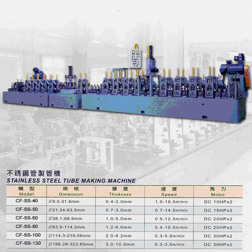 Stainless Steel Tube Making Machines