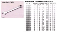 Honidriver comb wrench