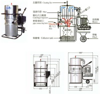 Cens.com Dust Collectors CHUAN-FAN ELECTRIC CO., LTD.