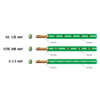 AVS- JASO General Purpose Thin Wall Insulated Type Wire