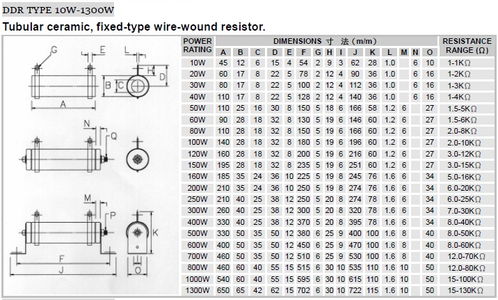 DDR Tubular Ceramic, Fixed-Type Wire-Wound Resistor