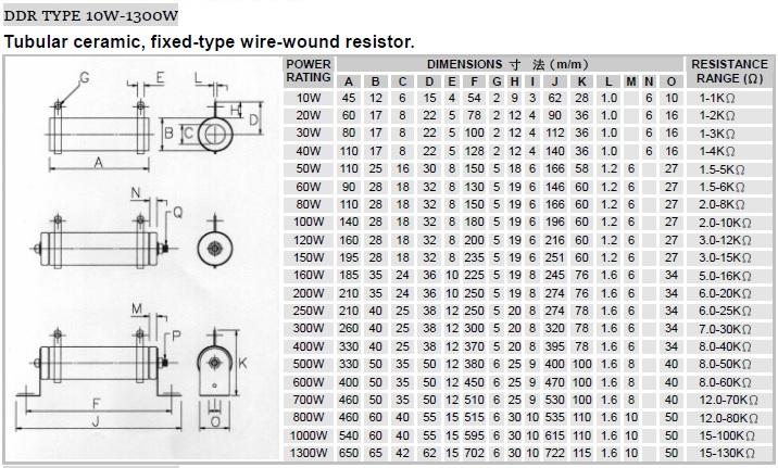 圆磁管固定式线绕电阻器