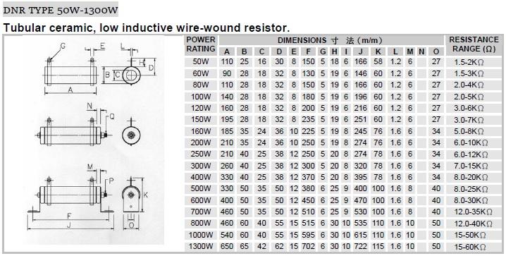 圓磁管低感抗式線繞電阻器