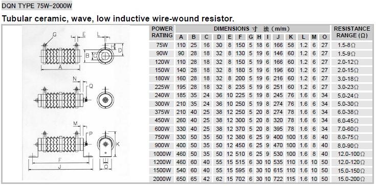 圓磁管低感波浪式固定線繞電阻器