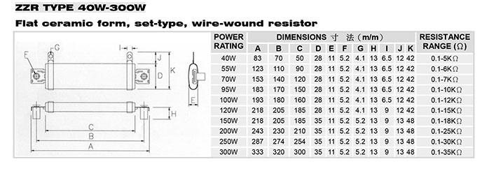 平型磁管固定式线绕电阻器