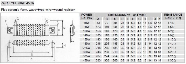 平型磁管波浪式線繞電阻器