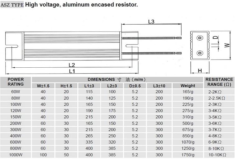 方管型鋁殼線繞電阻器-ASZ-系列