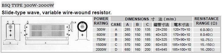 摺動波浪式可調線繞電阻器