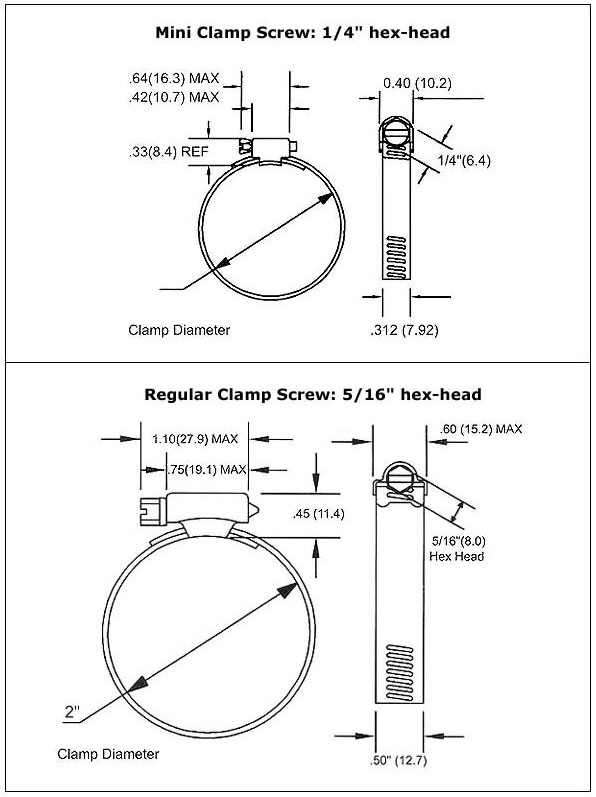 Worm Drive Hose Clamp