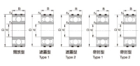 Deep Groove Ball Bearings(Expansion compensating bearings)