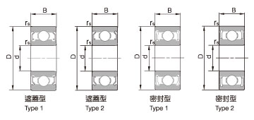 Deep Groove Ball Bearings(Motorcycle purpose)