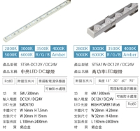 Cens.com LED LINEAR LIGHT PLUSTHER ENTERPRISE CO., LTD.
