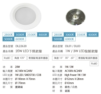 Cens.com LED DOWN LIGHT PLUSTHER ENTERPRISE CO., LTD.