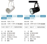 Cens.com LED TRACK SPOT LIGHT PLUSTHER ENTERPRISE CO., LTD.